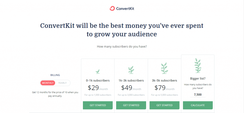 ConvertKit price